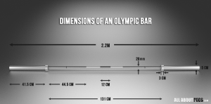 Olympic bar dimensions